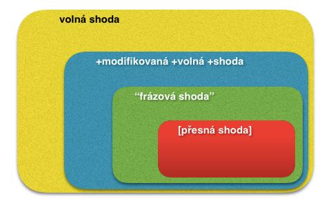 Shoda KS