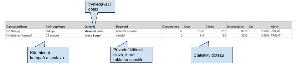 AdWords skript Klíčová slova - ukázka tabulky dotazů